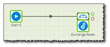 Adding Fixed Iterator component