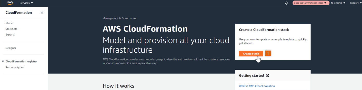 AWS CloudFormation Template